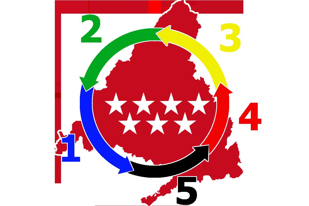 Cinco sectores de la ruta